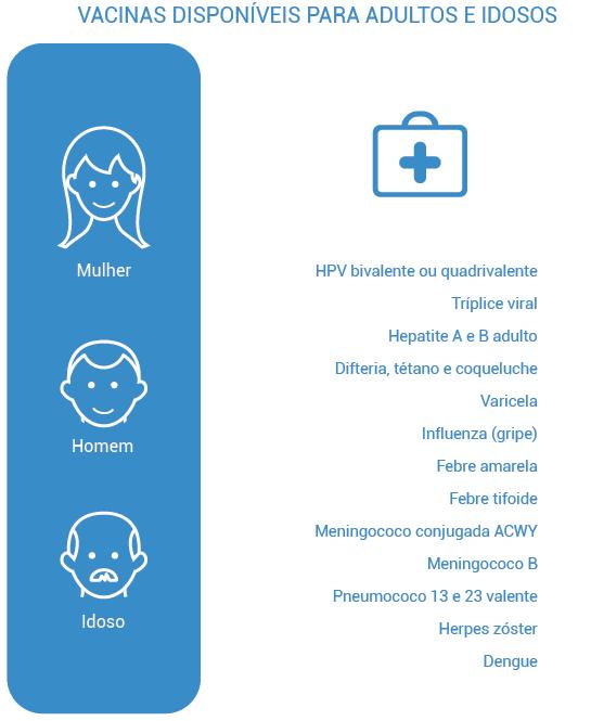 vacinas-disponiveis-2016-2017